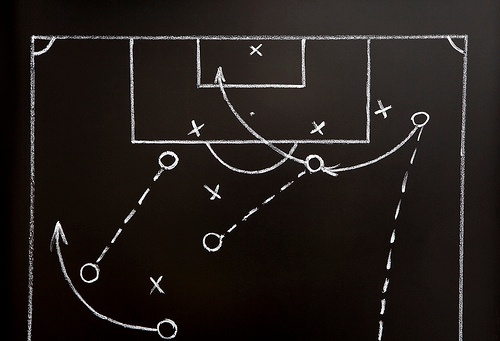Football chalkboard to highlight marketing tactics